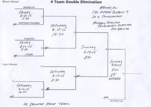 Bracket for the 10-and-under District 7 Cal Ripken tournament at Tom Byrne Park.